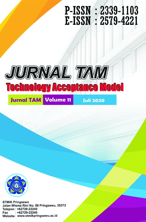 Jurnal Tam Technology Acceptance Model